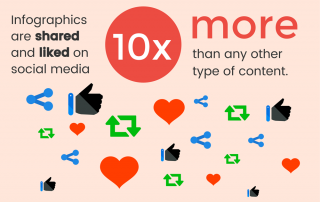 Why infographics for nonprofits work so well