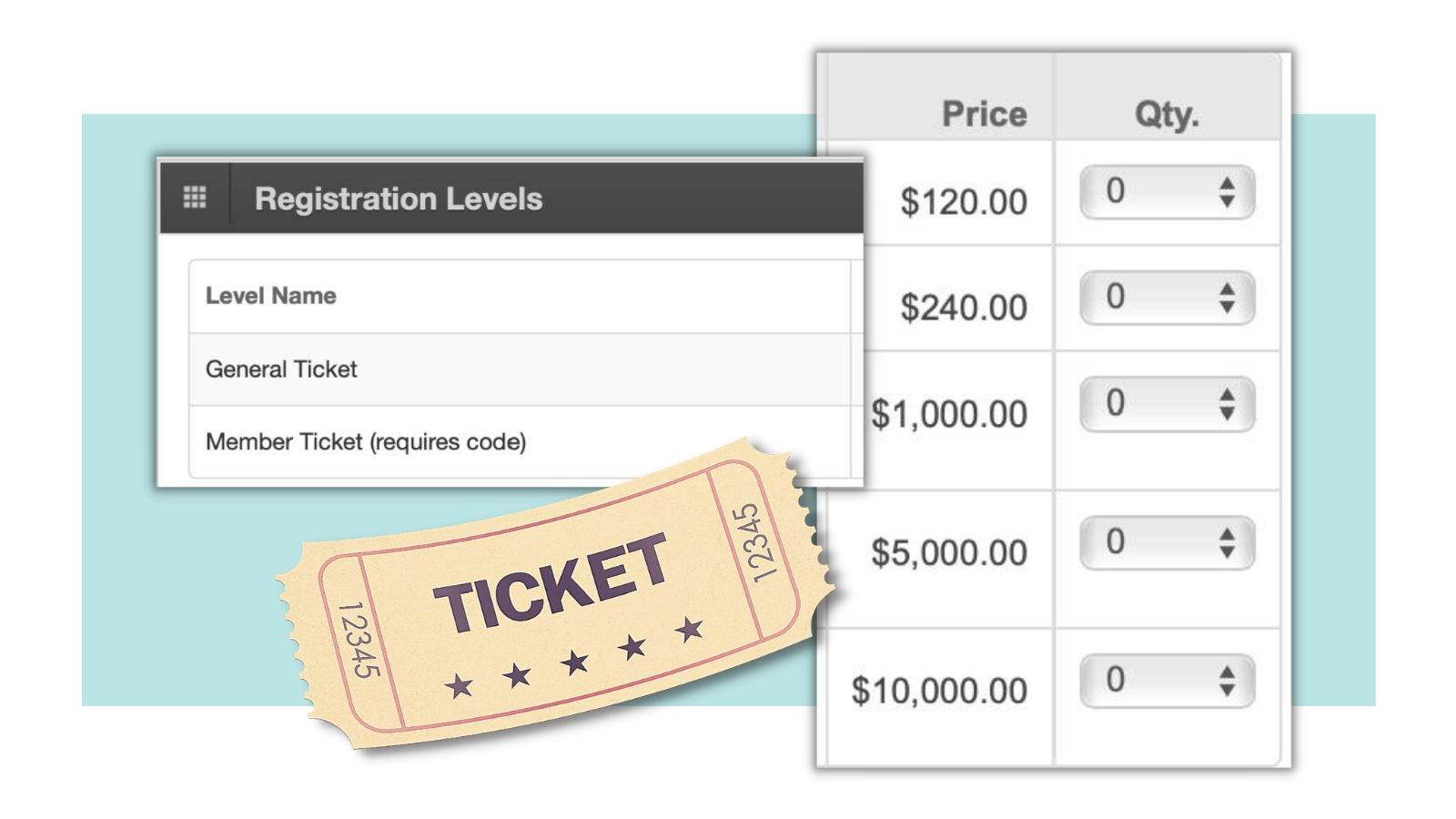 Increase Ticket Sales with Pricing Tiers