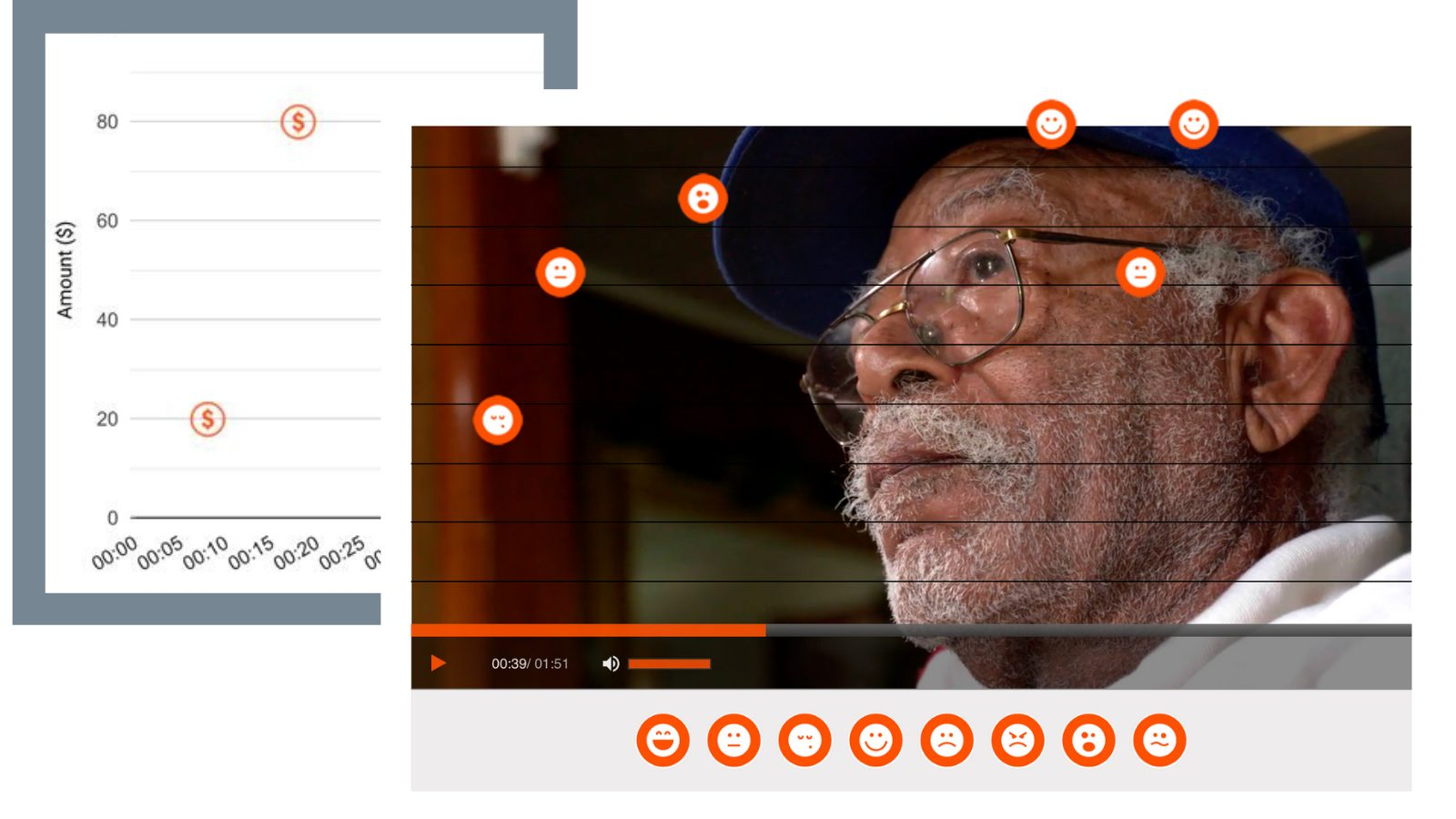 Track video fundraising effectiveness with real-time reports and timestamp donations